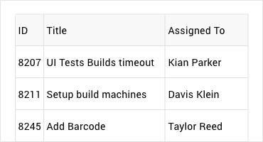 Telerik UI for MAUI DataGrid