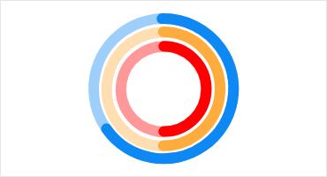 Telerik UI for MAUI Gauge