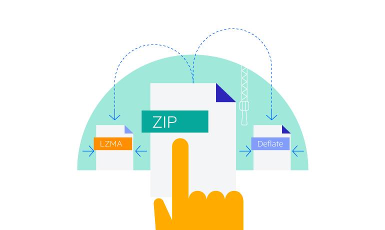 Telerik UI for Blazor ZipLibrary - Deflate and LZMA compression