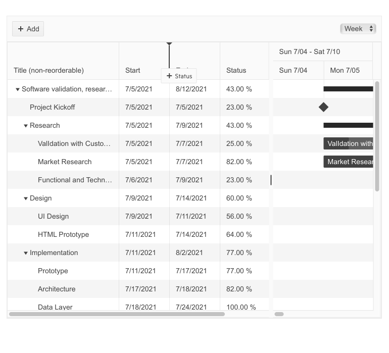 Telerik UI for Blazor Gantt Column reordering