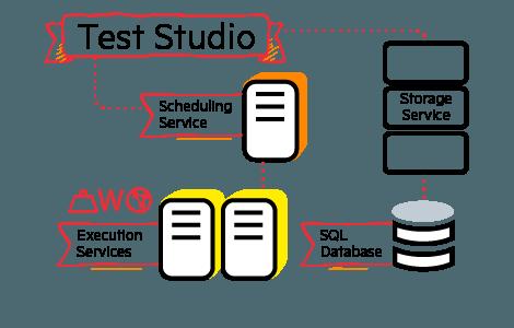web application load testing tools free