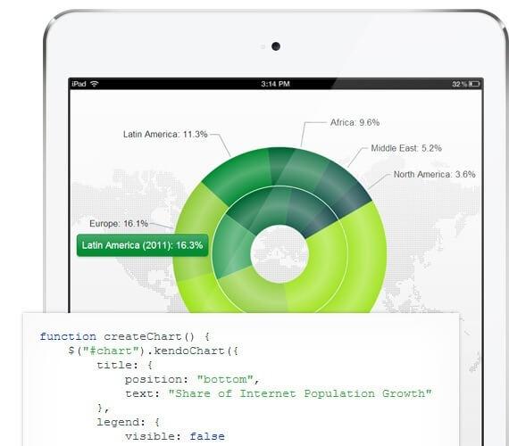 Web UI components for Java Server Page developers - Telerik
