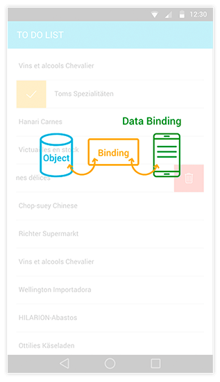Xamarin Data Binding Visualization