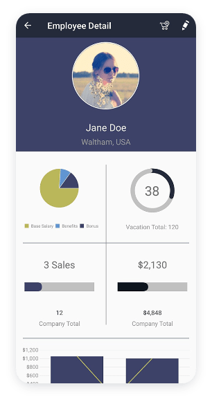 screenshot-employee_details