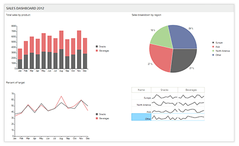 UI for WinForms ChartView Overview