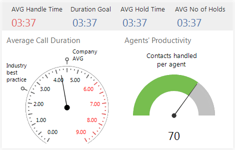 RadialGauge Control - Telerik UI for WinForms Components