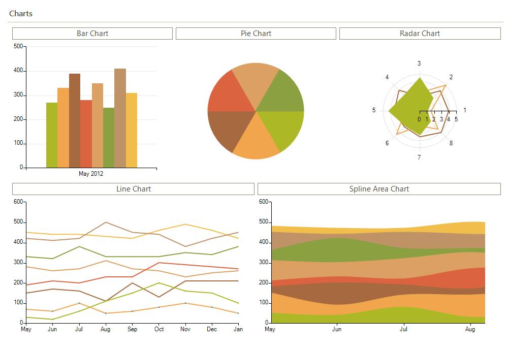 chart_desert
