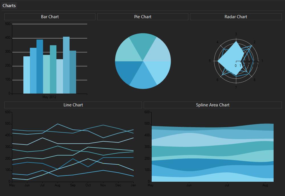 chart_VS_Dark2012
