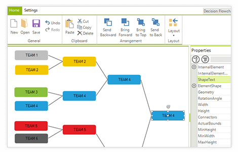User Flow Chart Telerik User Guide Manual That Easy To Read