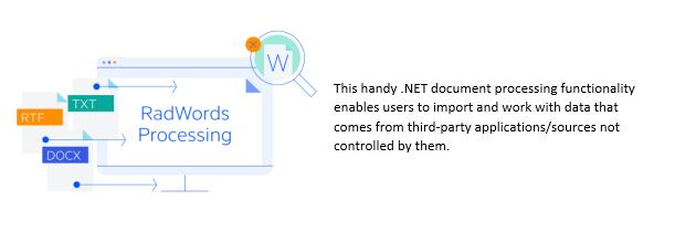 Telerik UI for WinUI WordsProcessing - no external dependancies