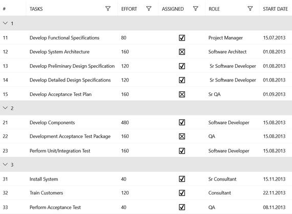Telerik UI for WinUI DataGrid