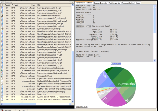 Performance Testing with Fiddler Web Debugging Proxy
