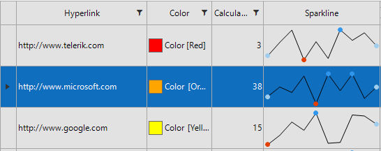 Gray Office2019 theme shows the same grid as above. Its background is a light gray, text and the sparkline graph are black, the borders are dark gray, a row highlight is a royal blue, and the color highlights are red, orange and yellow.