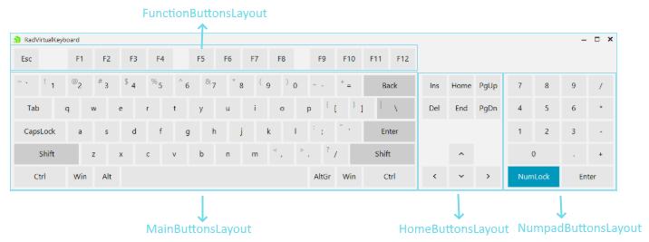 VirtualKeyboard