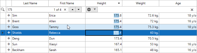 RadGridView shows a table with a white background, black type and gray borders. The selected row is royal blue. The hover state is light blue. And searched '175' results are highlighted in a blue between those other two blue colors.